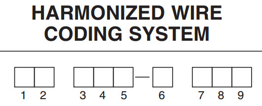 Harmonized Wire Coding Diagram