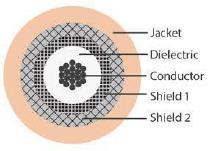 RG142 Coax Diagram