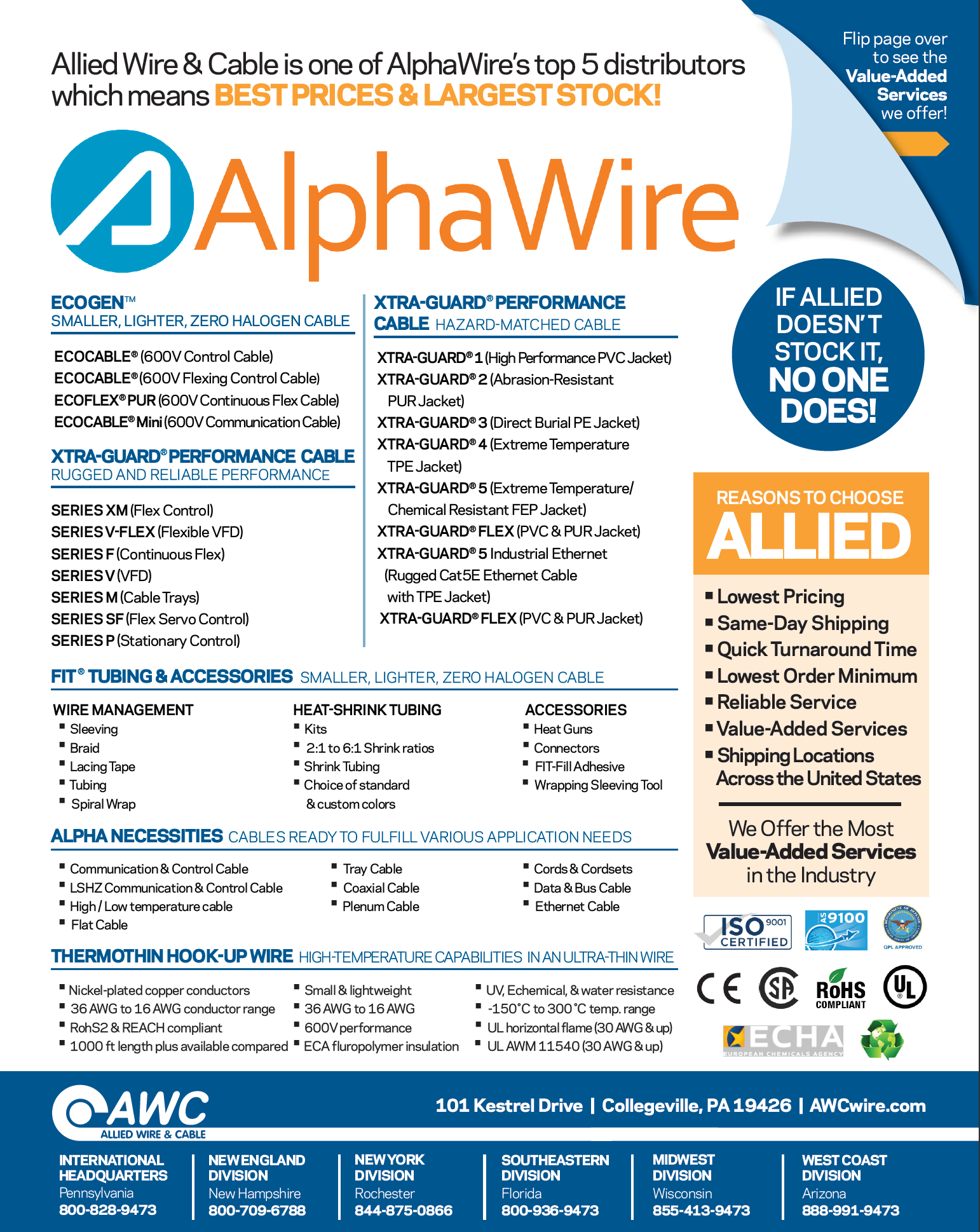 Alpha Wire Line Card from Allied Wire & Cable