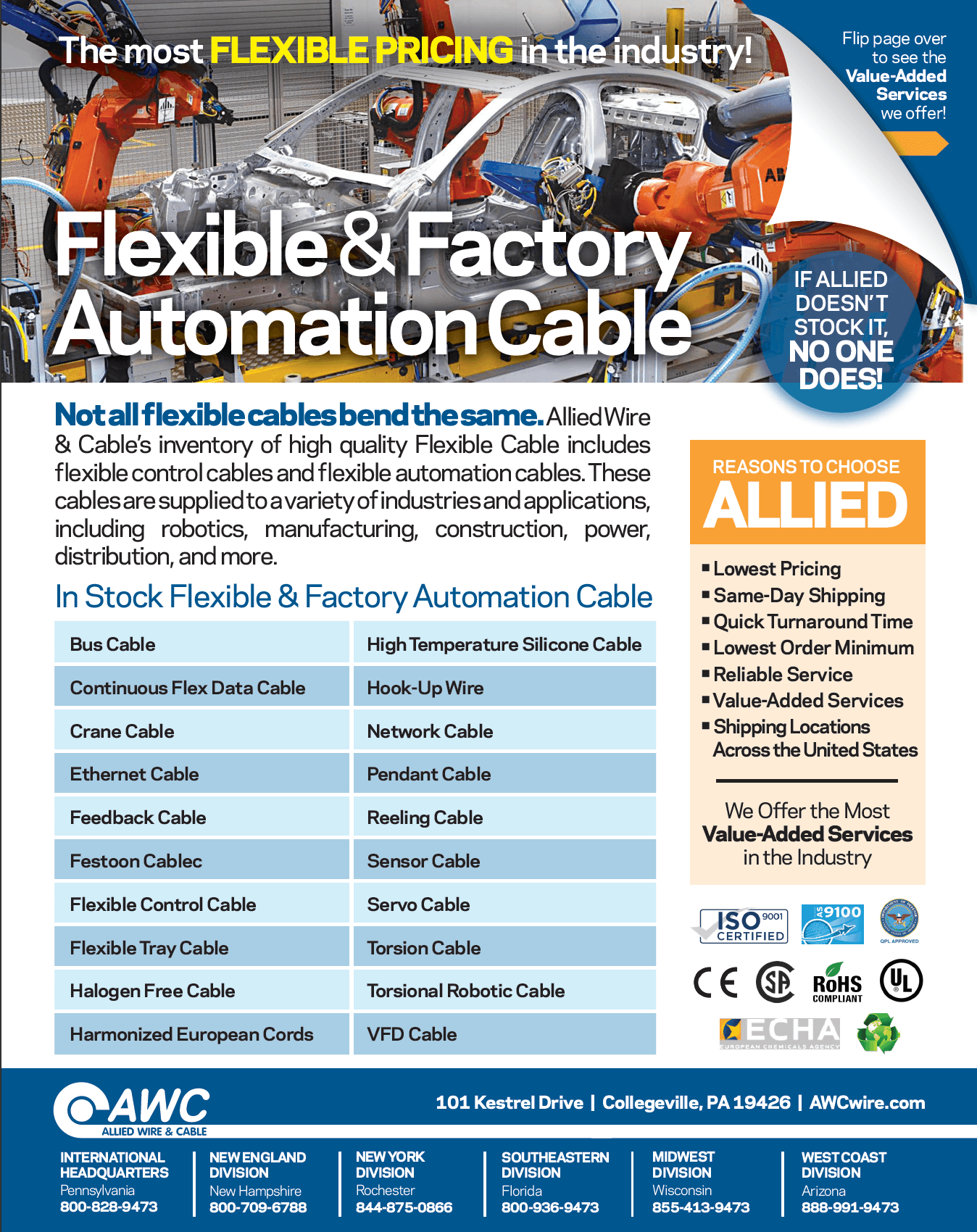 Automation Cable from Allied Wire & Cable