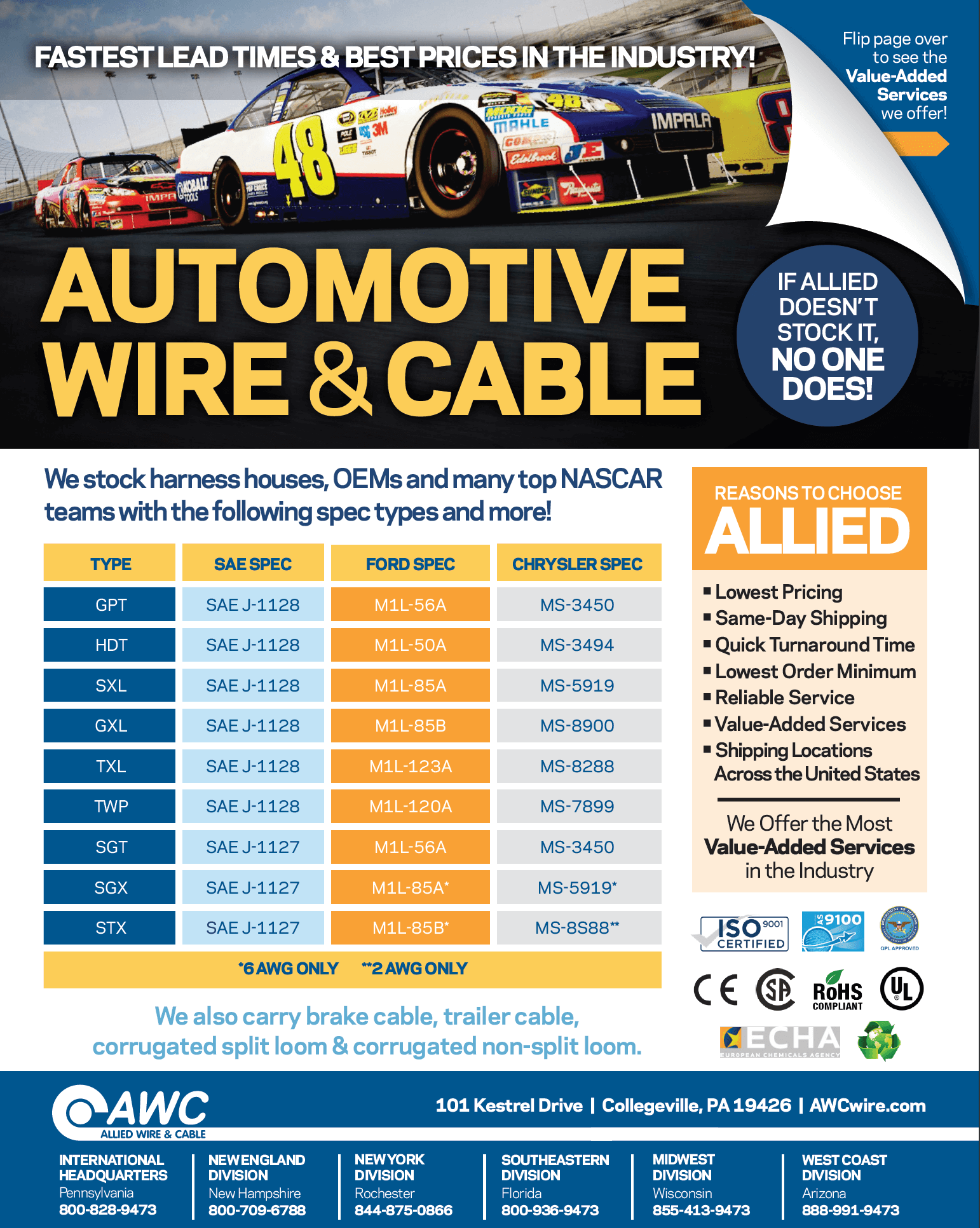 Automotive Cable Line Card from Allied Wire & Cable