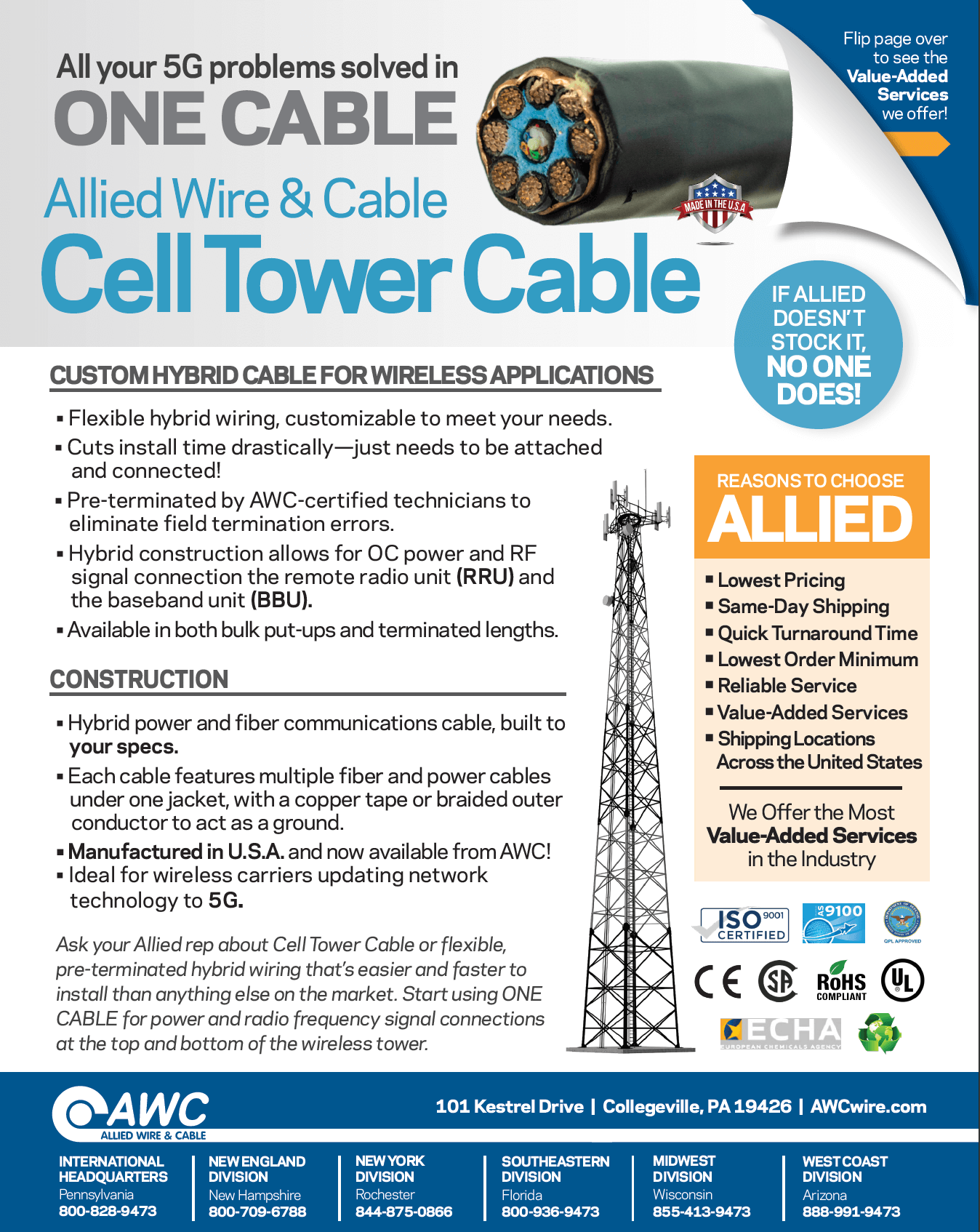 Cell Tower Cable Line Card from Allied Wire & Cable
