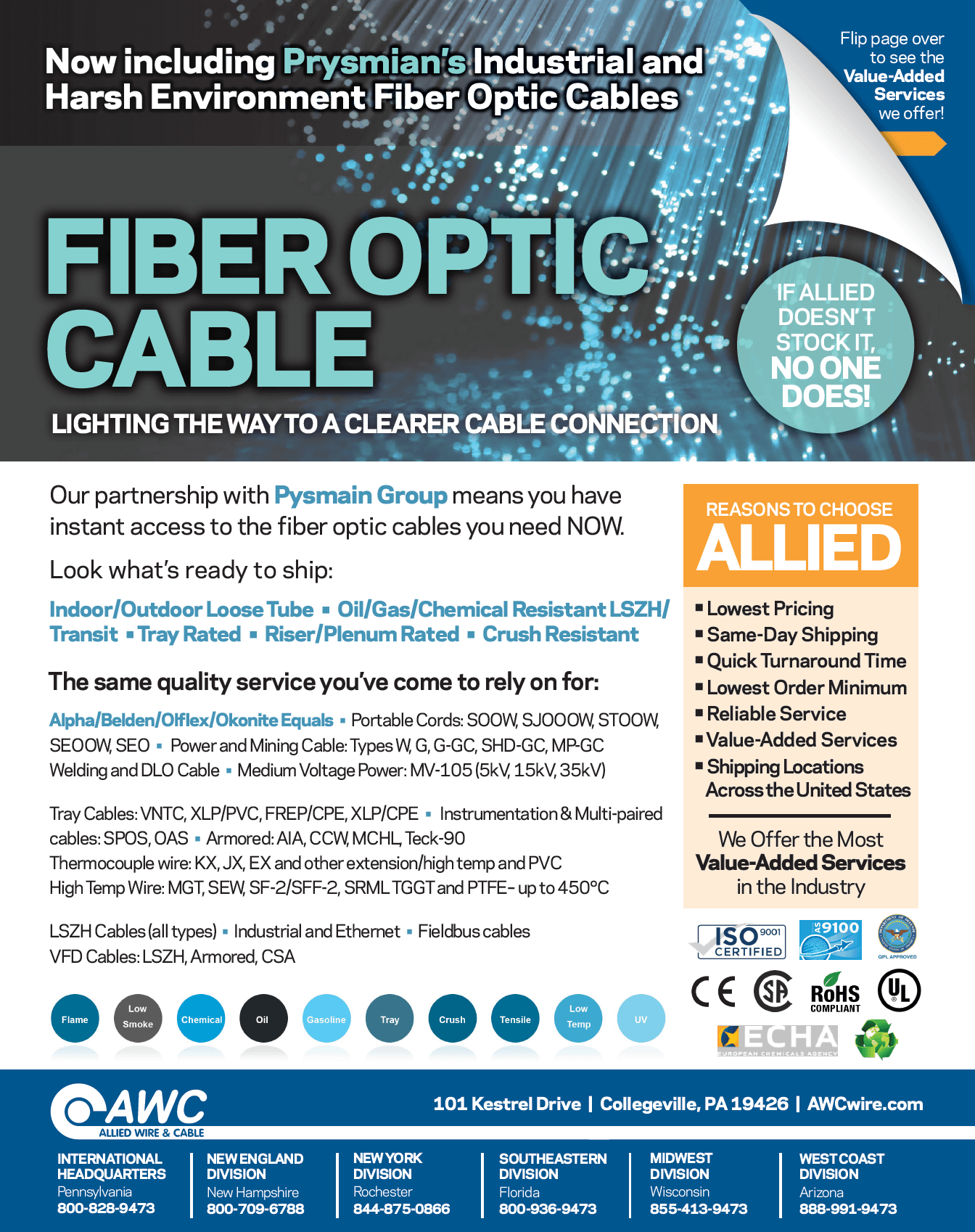 Fiber Optic Cable Line Card from Allied Wire & Cable