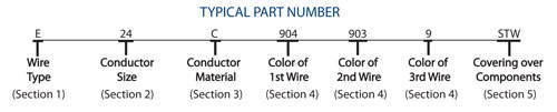 Typical M55021 cable part number